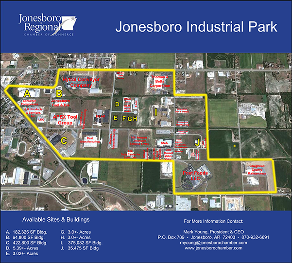 Jonesboro Chamber Of Commerce